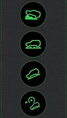 Iphone Ipad Car Warning Lights